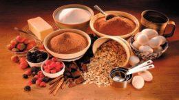 Functional Food Ingredients Market